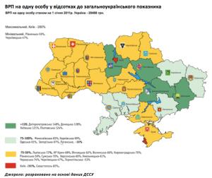 GRP-Ukraine