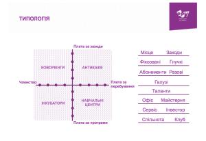 Типологія-Колективних-Просторів